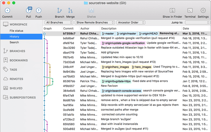 SourceTree full screenshot